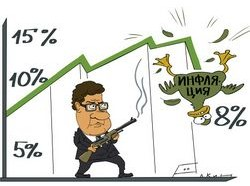Реальная инфляция за 2014 год