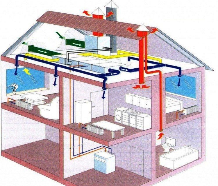 вентиляция в частном доме фото 4