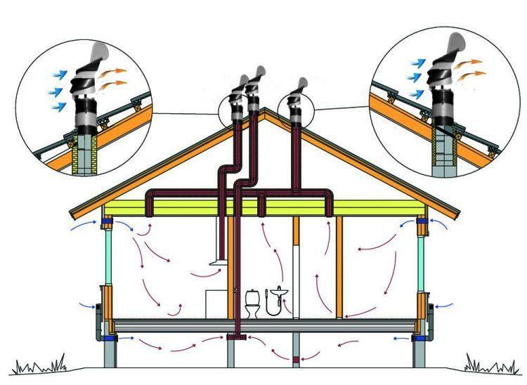 вентиляция в частном доме фото 5