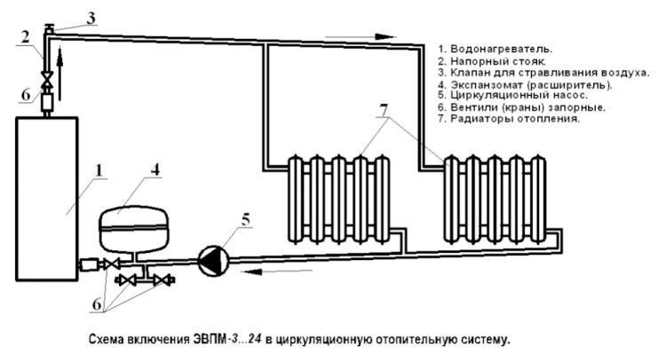 Система отопления своими руками с электрокотлом