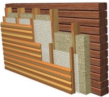 утепление деревянного дома изнутри фото 2
