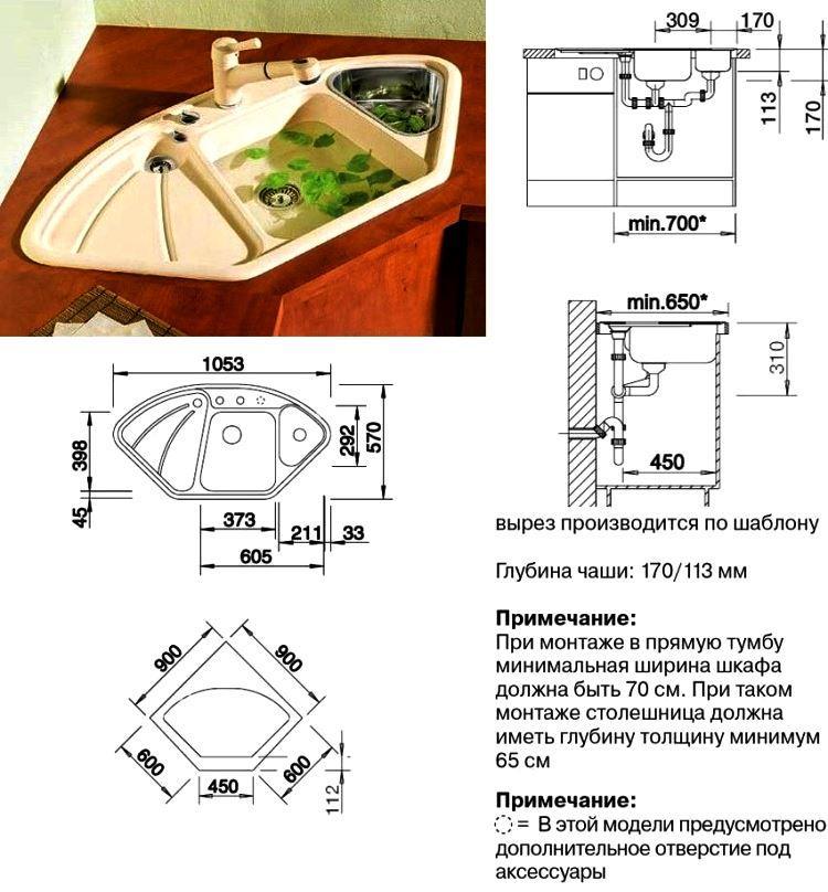 угловая мойка для кухни фото 14