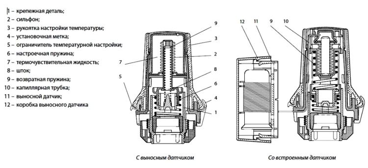 терморегулятор фото 4