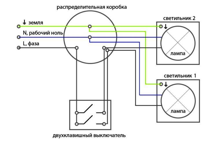 двухклавишный выключатель фото 5