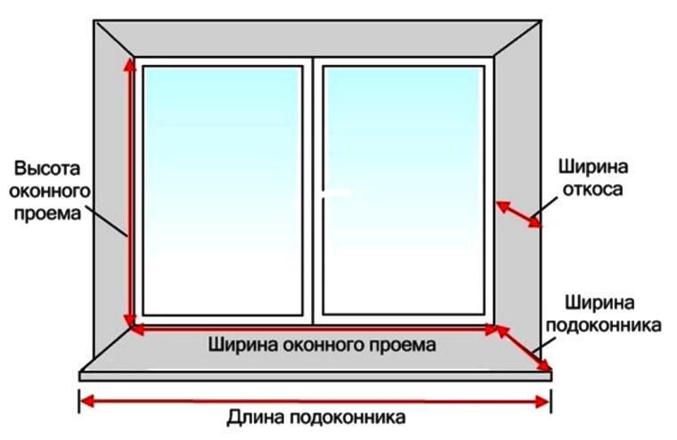 установка пластикового окна фото 2